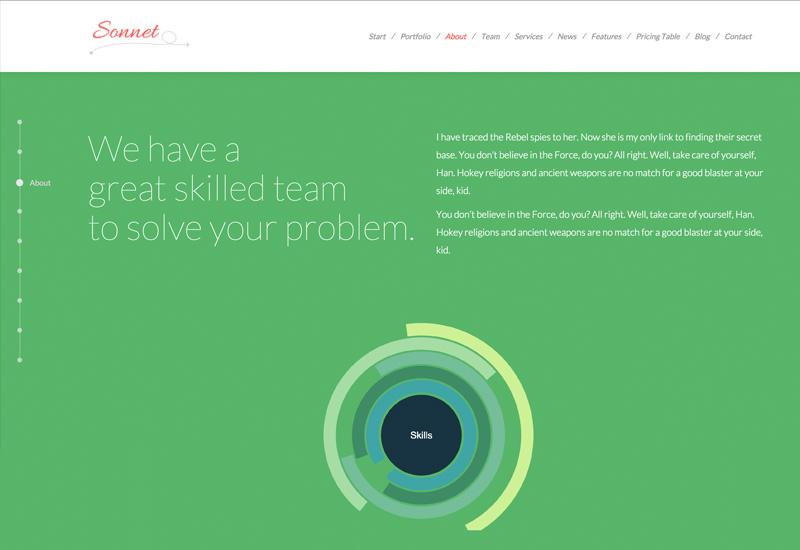 SONNET HTML